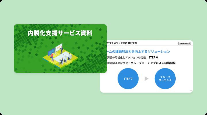 内製化支援サービス資料