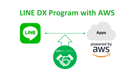 LINE DX Program with AWS